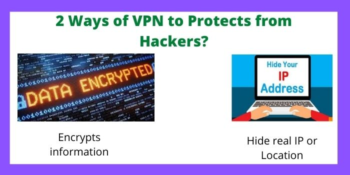 2 Ways of VPN to Protects from Hackers