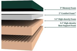 zinus memory foam 12 inch green tea mattress full